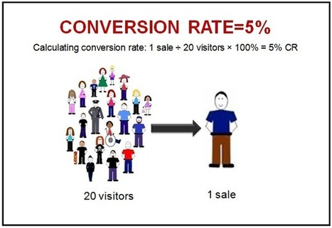 How to calculate eCommerce conversion Rate   SEO & E-commerce Business   Scoop.it