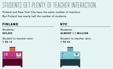 Why plenty of teacher interaction with students matter - Edudemic | Paradigms, Tools and Ideas in Learning in a Global Context | Scoop.it