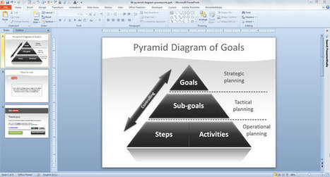 Pyramid of Goals PowerPoint Template | Template Design | Scoop.it