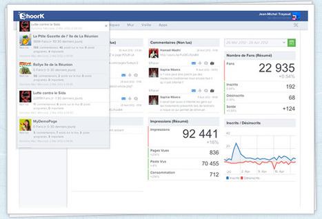 ShoorK des outils pour votre stratégie Facebook | Geeks | Scoop.it