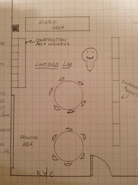 A Start Up Trek – Location, Location, Location | FabLabs & Open Design | Scoop.it