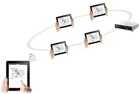 eScribe for iPad aims for Paperless Meetings | Ubergizmo | Edupads | Scoop.it
