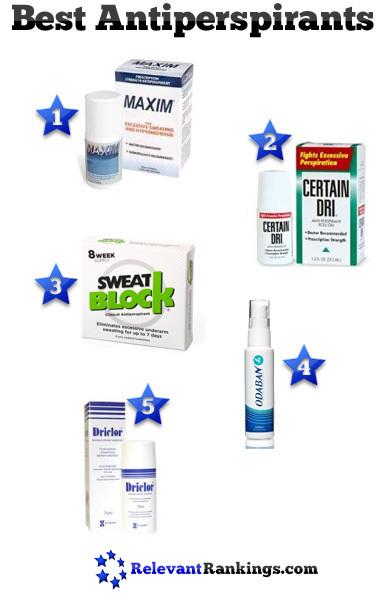 5 Best Antiperspirants | Health and Beauty | Scoop.it