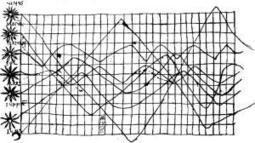 BLOG: Visualisierung von der Antike bis zur Frühen Neuzeit   VISUAL BUSINESS ANALYTICS   Scoop.it