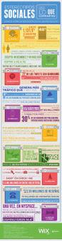 Estereotipos sociales #infografia #infographic#socialmedia | E-Learning, Formación, Aprendizaje y Gestión del Conocimiento con TIC en pequeñas dosis. | Scoop.it
