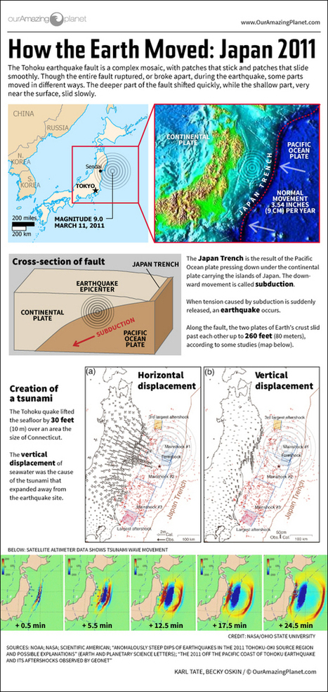 How Japan's 2011 Earthquake Happened (Infographic) | Mr Tony's Geography Stuff | Scoop.it