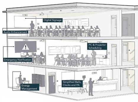 The Five-Year Forecast in Learning Space Design | (e)Dilizia | Scoop.it
