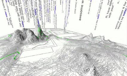 De profesión, científico de datos | A un Clic de las TIC | Pedalogica: educación y TIC | Scoop.it