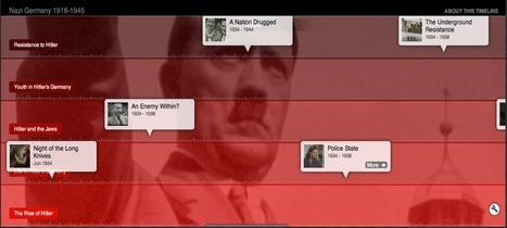 Timeline.tv is A Great Video Timeline Tool for Teachers and Students ~ Educational Technology and Mobile Learning | Technology for teachers - Digitala verktyg för lärare | Scoop.it