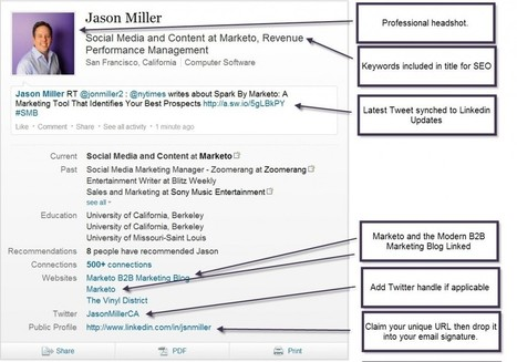 Utilizing Linkedin to Improve SEO and Organic Visibility | LinkedIn Marketing Strategy | Scoop.it