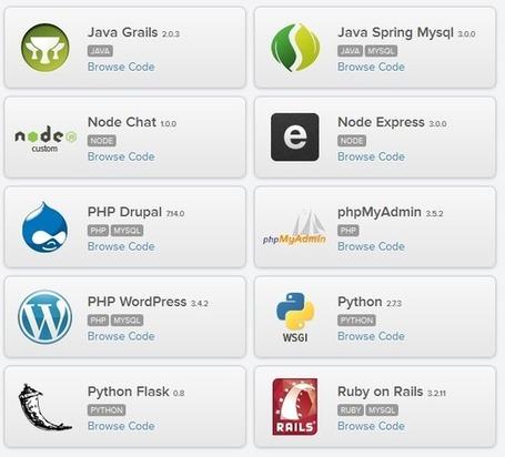 Hebergement 2 GO Gratuit AppFog 2013 Cloud PaaS PRO , Node, PHP, Ruby, Python, Java , .NET | Logiciel Gratuit Licence Gratuite | Scoop.it