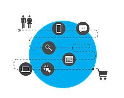 Développer votre stratégie cross-canal | Réseaux sociaux et stratégie d'entreprise | Scoop.it