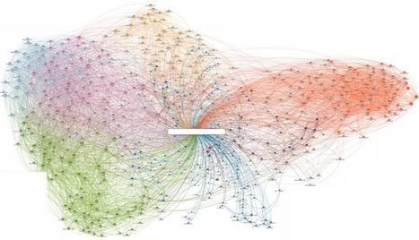 LinkedIn : tout savoir sur la taille du réseau | Emploi 2.0 | Scoop.it