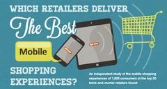 Which Companies Provide Best Mobile Shopping Experiences? Mobiquity Found Out | Mobiquity | QR code experience | Scoop.it