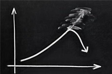 Trouver l'équilibre entre transition positive et peur de l'effondrement - Avenir sans Pétrole | Des nouvelles de la 3ème révolution industrielle | Scoop.it