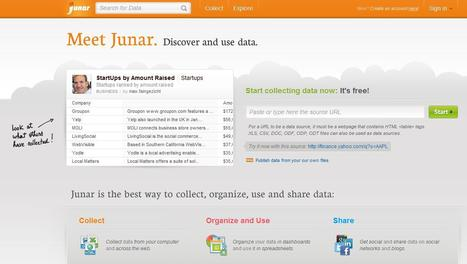 Junar · Discovering Data | Social media kitbag | Scoop.it