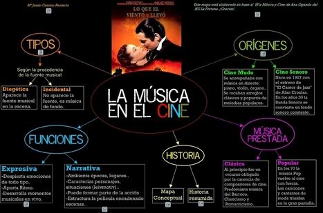 La música en el cinema | EDUDIARI 2.0 DE jluisbloc | Scoop.it