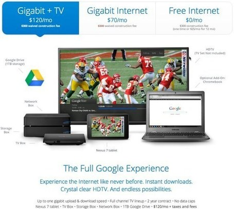 Google Fiber Launches In Kansas City with Internet Speeds up to ... | Communications and Translation | Scoop.it