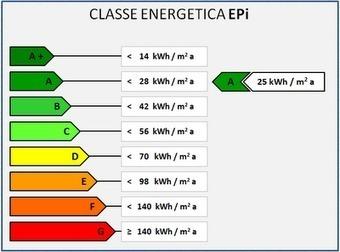 ecomondo: La Certificazione Energetica in Toscana | Efficienza Energetica degli Edifici - Certificazioni | Scoop.it