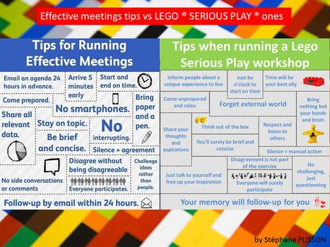 Techniques de réunions efficaces vs LEGO ® SERIOUS PLAY ®   Lego Serious Play   Scoop.it