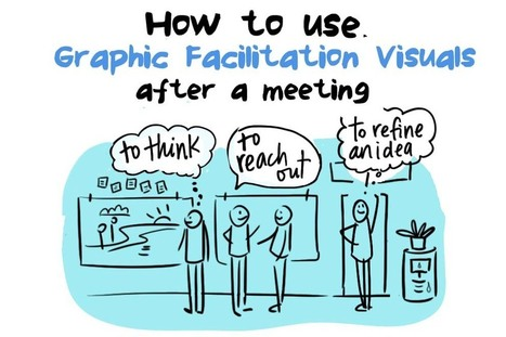 11 ways to use Graphic Recording images afterwards | Graphic Coaching | Scoop.it