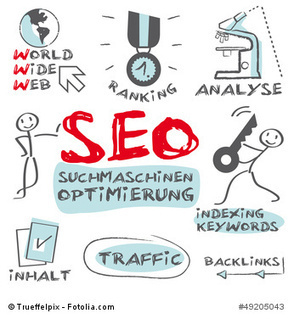 Content Marketing im SEO immer wichtiger - Ecommerce-Vision - Ecommerce-Fachmagazin | Social Media & Digital Marketing [deutsch|english] | Scoop.it