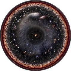Crea y aprende con Laura: ¿Tienes curiosidad por contemplar en una única imagen todo el #universo observado?   SCIENCE-ENGLISH CLASSROOM   Scoop.it