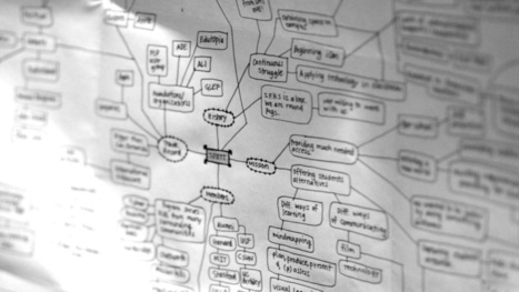 Five Best Mind Mapping Tools | The P2P Daily | Scoop.it
