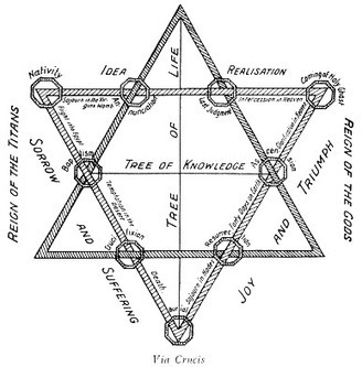 PYTHEYA: Hereafter: পুনরুত্থান, শেষবিচার ও অনন্ত জীবনের উপাখ্যান। | pytheya | Scoop.it