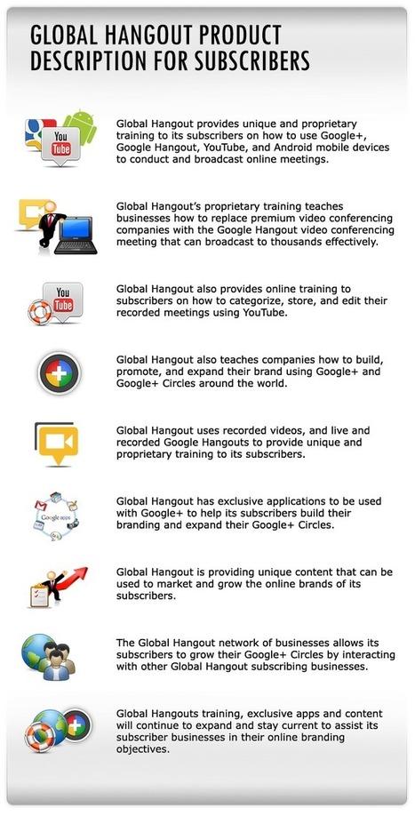 Global Hangout | Digital tools | Scoop.it