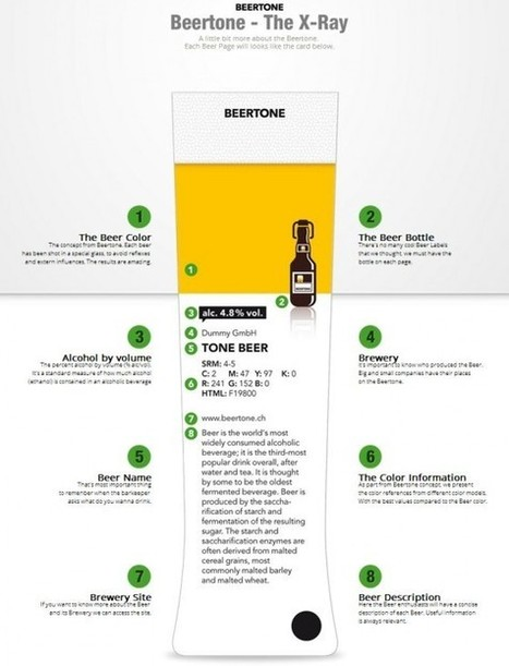 Business Blog / Beertone: A Beer Color Reference Guide by COLOURlovers :: COLOURlovers | Beertone Press Articles | Scoop.it