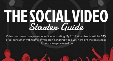 Infographic: The Social Video Starter Guide for PR Pros | Cision | Public Relations & Social Media Insight | Scoop.it