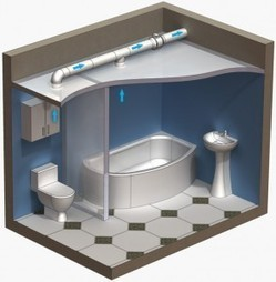 Bathroom Ventilation - Zephyr Ventilation   Graffitipro.com.au   Scoop.it