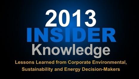 2013 Insider Knowledge Report | DuPont ASEAN | Scoop.it