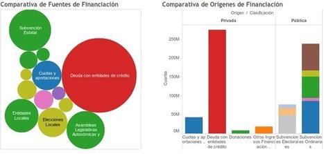Por: El informe del Tribunal de Cuentas 2009-2011 en Opendata | Open Data | Scoop.it