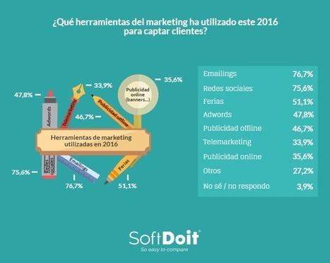 Estudio sobre el uso de herramientas de Marketing en España de SoftDoit   El Mundo del Diseño Gráfico   Scoop.it