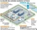 Intrusions : la sécurité des centrales nucléaires encore remise en cause   Nucléaire, non merci !   Scoop.it