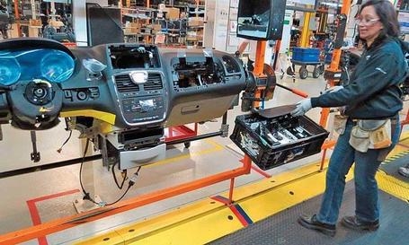 Improvement at Chrysler supplier Dakkota  | Automotive News | lean manufacturing | Scoop.it