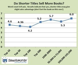 New Smashwords Survey Helps Authors Sell More eBooks | Books | Scoop.it
