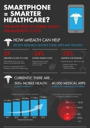 Mobile healthcare uptake increases | iSGTW | Digital Media & Society | Scoop.it