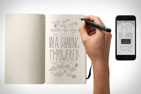 Smart Writing Set, the Latest way to Curate & Share your Content | e-learning | Scoop.it