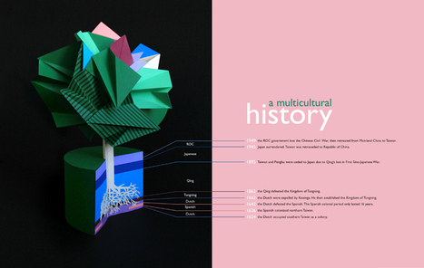 Infographic of the Day: Origami Style Infographics | Tiffany Farrant | Infographics in Education | Scoop.it