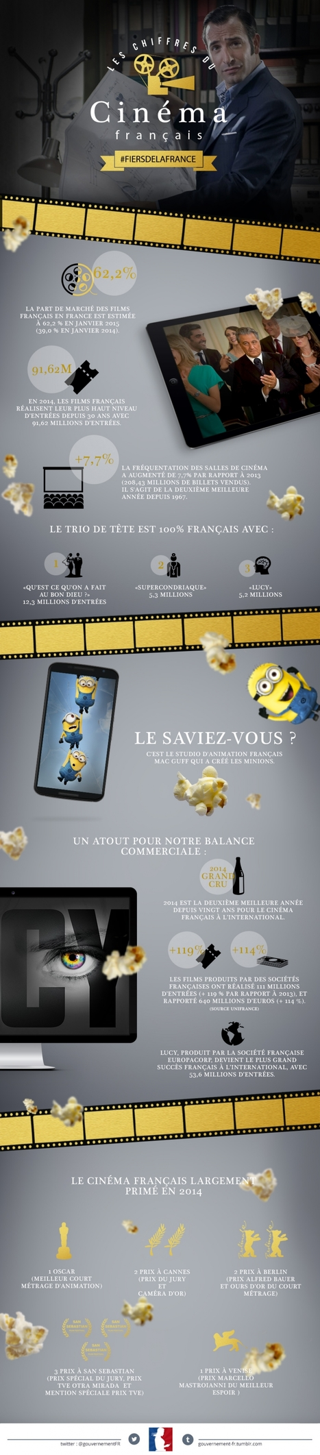 El Conde. fr: Le cinéma français à l'étranger | En français, au jour le jour | Scoop.it