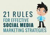 Infographic: 21 Rules for Effective Social Media Marketing Strategies | Social Media for e-Commerce | Scoop.it
