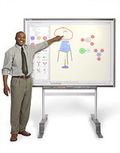 Interactive Whiteboards in the Classroom | Resource Materials & Technology Center for the Deaf and Hard of Hearing (Florida) | Educational Technology Integration K-12 | Scoop.it