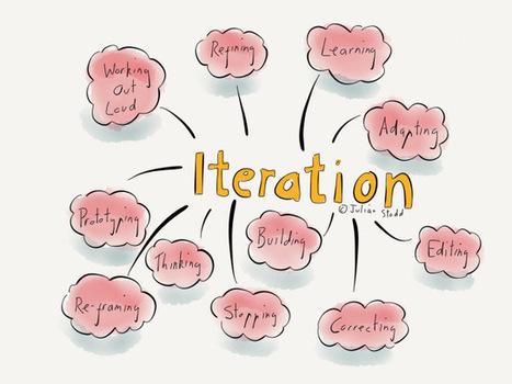 Iteration | Aprendizaje y Cambio | Scoop.it