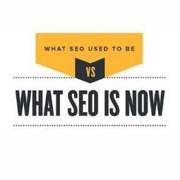 SEO: What it Used To Be vs. What It Is Today | Allround Social Media Marketing | Scoop.it