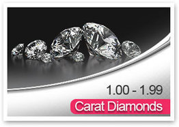 Large diamonds at a cheap price | loose diamonds wholesale | Scoop.it