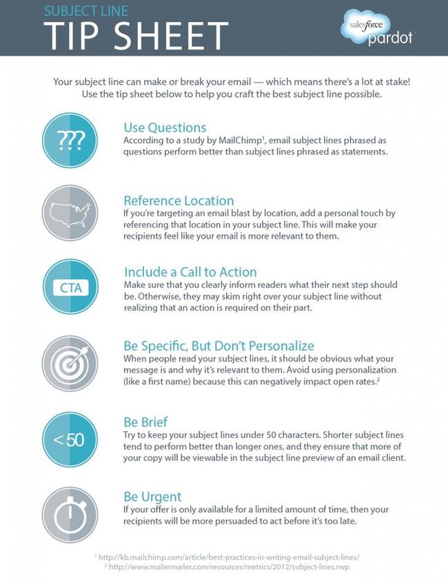 The Ultimate Subject Line Tip Sheet - Pardot | Redacción de contenidos, artículos seleccionados por Eva Sanagustin | Scoop.it
