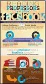 How Educators Use Social Media ( Infographic ) | Twitter in de klas | Scoop.it